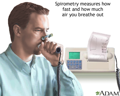 Chronic obstructive pulmonary disease (COPD): MedlinePlus