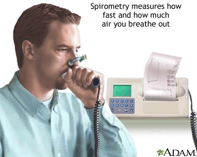 Chronic obstructive pulmonary disease (COPD): MedlinePlus Medical