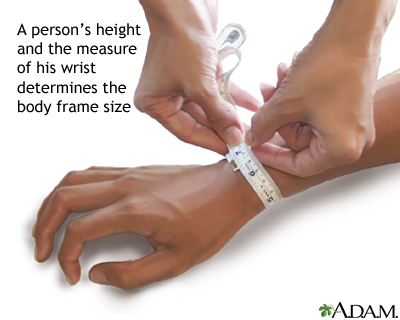 Calculating body frame size: MedlinePlus Medical Encyclopedia Image