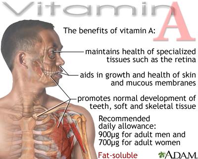 Vitamin A benefit: MedlinePlus Medical Encyclopedia Image