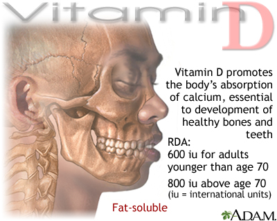 Vitamin D Supplements and Prevention of Cancer and ...
