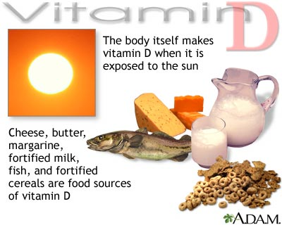 Vitamin D source: MedlinePlus Medical Encyclopedia Image