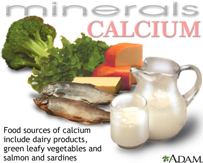 Calcium for Strong Bones and Teeth.jpg