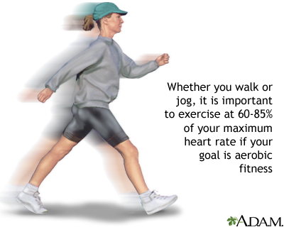 Exercise and heart rate: MedlinePlus Medical Encyclopedia Image