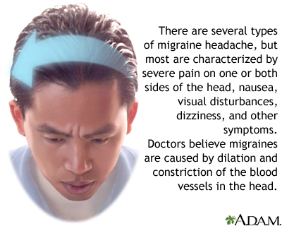 Headache back of head right side and nausea