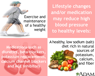 High blood pressure - adults: MedlinePlus Medical Encyclopedia