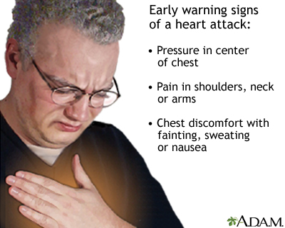 indigestion symptoms heart attack