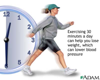 Exercise can lower blood pressure