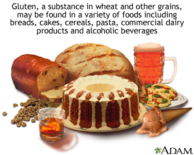 Celiac sprue - foods to avoid: MedlinePlus Medical ...