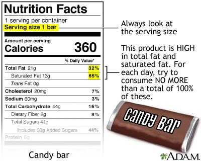 Food Labels: What to Look For When Avoiding Allergens