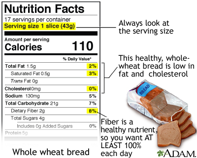 How To Read Food Labels Medlineplus Medical Encyclopedia