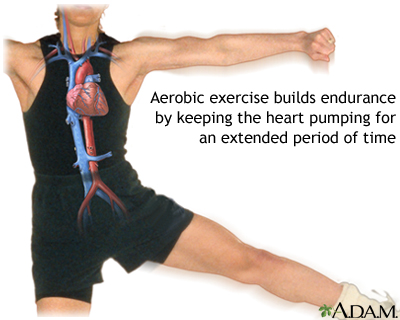 how to develop aerobic exercise
