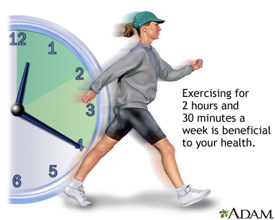 Exercise 60 minutes a day