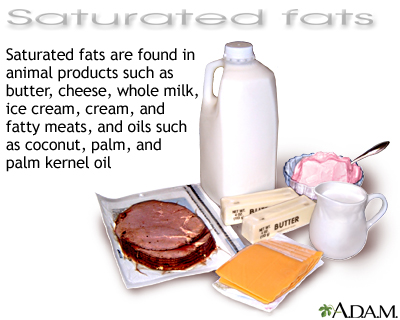 Saturated fats are found