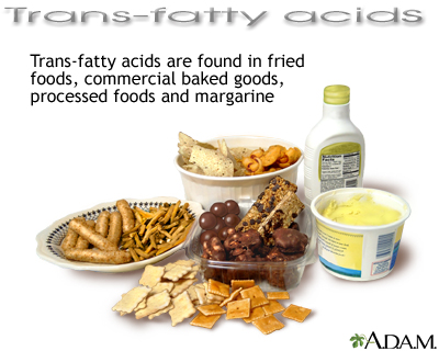 trans fats Trans fats or trans fatty acids are found naturally in some foods and added to others in the form of hydrogenated oils read on to find out more.