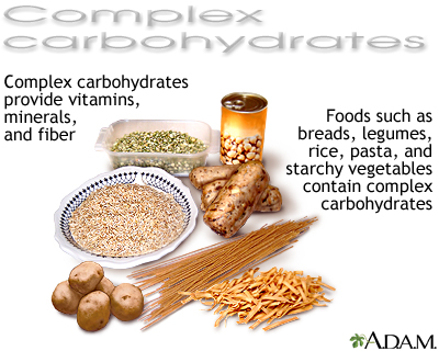 Complex Carbohydrates Medlineplus Medical Encyclopedia Image