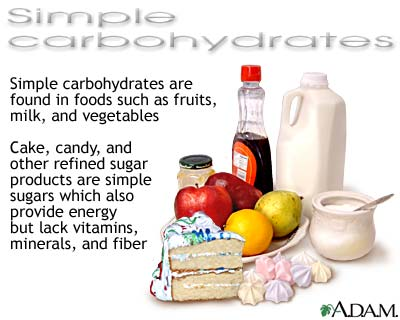 simple carbohydrates: medlineplus medical encyclopedia image