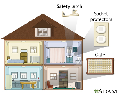 Home Safety Children Medlineplus Medical Encyclopedia