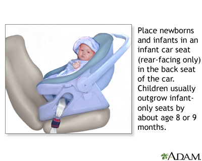 Rear Facing Car Seat Medlineplus Medical Encyclopedia Image