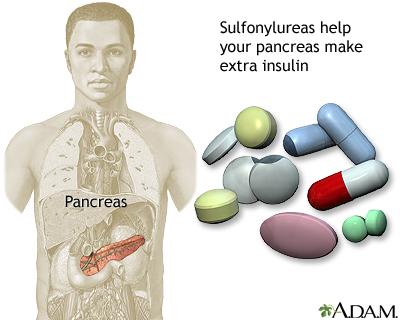 Oral Sulfonylureas 6