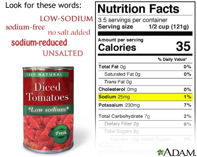 low sodium diet: medlineplus medical encyclopedia, Skeleton