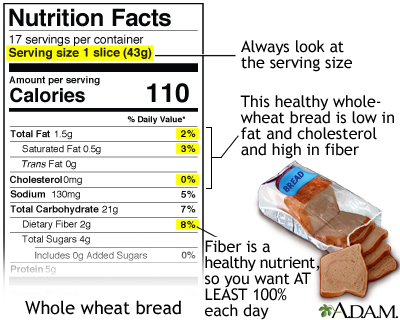 How to read food labels: MedlinePlus Medical Encyclopedia
