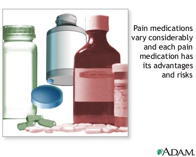 Pain medications: MedlinePlus Medical Encyclopedia Image