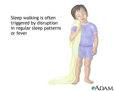 Sleepwalking: MedlinePlus Medical Encyclopedia Image