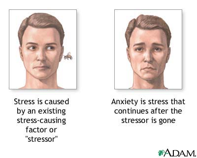 Stress and anxiety: MedlinePlus Medical Encyclopedia Image