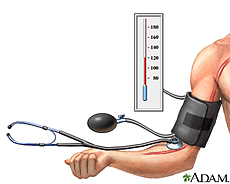 Illustration of checking blood pressure