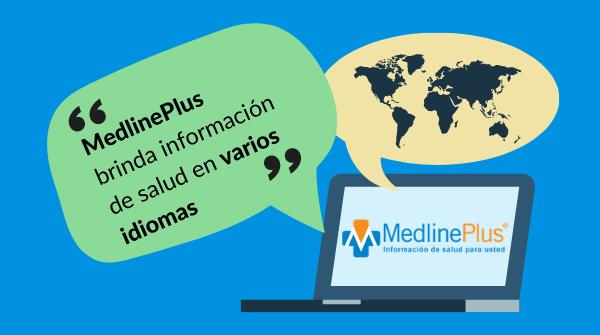 Dos burbujas de texto dicen 'MedlinePlus has health information in multiple languages' y 'MedlinePlus brinda información de salud en varios idiomas'. Logo de MedlinePlus.