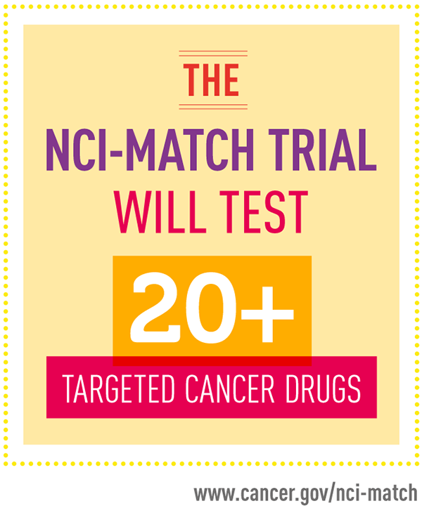 The NCI-Match Trial will test 20+ targeted cancer drugs. www.cancer.gov/nci-match
