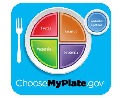 Pirámide de grupos básicos de alimentos