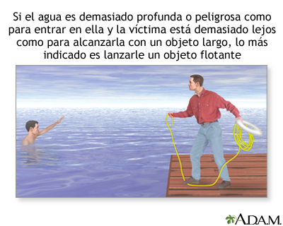 Rescate en ahogamiento; ayuda con lanzamiento
