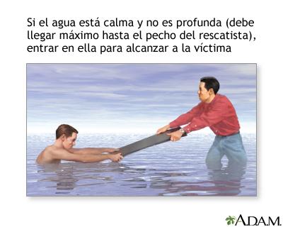 Rescate para ahogamiento; ayuda con tabla