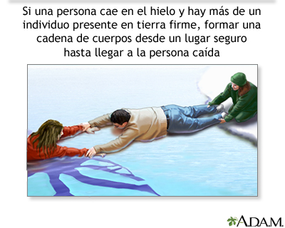 Rescate para ahogamiento en hielo; cadena humana