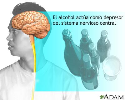 Los complotes de las bebidas alcohólicas