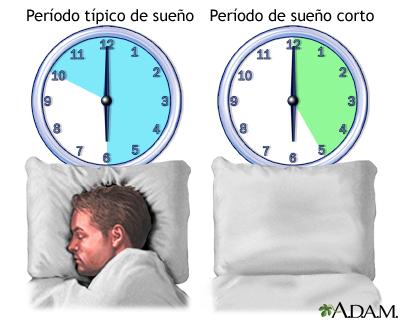 Persona de poco dormir habitual
