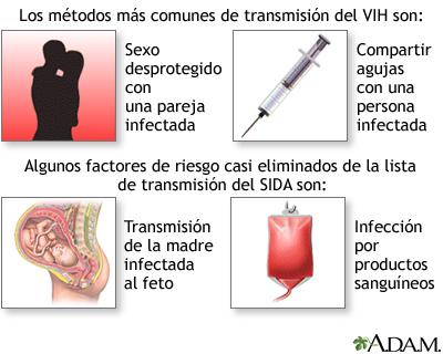 Infección primaria por VIH