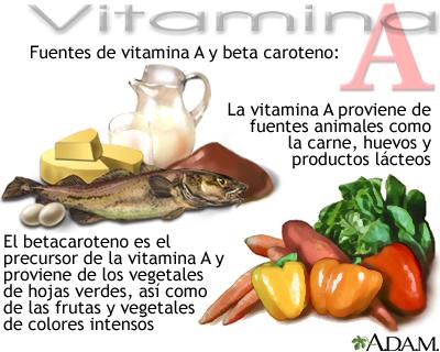 Fuentes de vitamina A