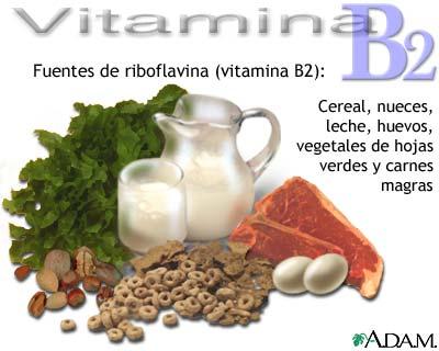 Fuentes de vitamina B2