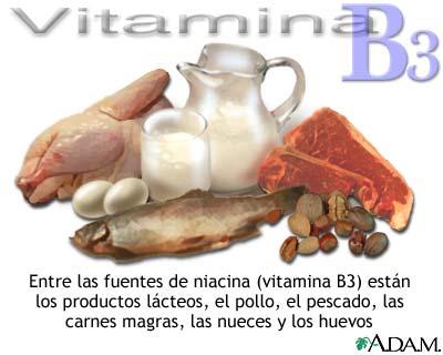Fuentes de vitamina B3