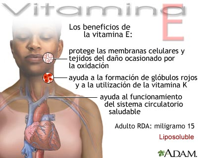 Beneficios de la vitamina E