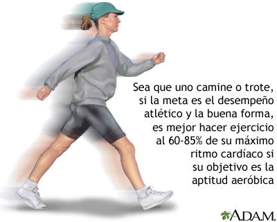 Frecuencia cardíaca y ejercicio