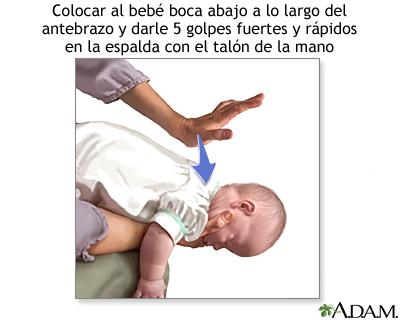 Serie De Primeros Auxilios En Caso De Ahogamiento En Bebés