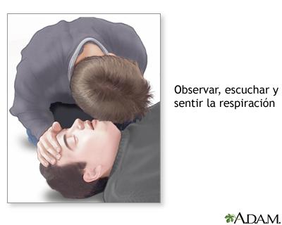 Verificar la respiración