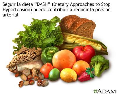 La hipertensi n arterial y la dieta medlineplus - Alimentos para la hipertension alta ...