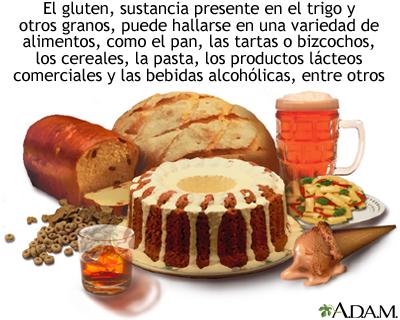 Esprúe celíaco; alimentos que se deben evitar