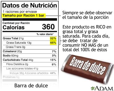 Guía de etiquetas en los alimentos para los dulces