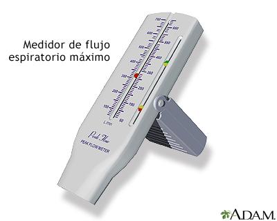 Medidor de flujo espiratorio máximo